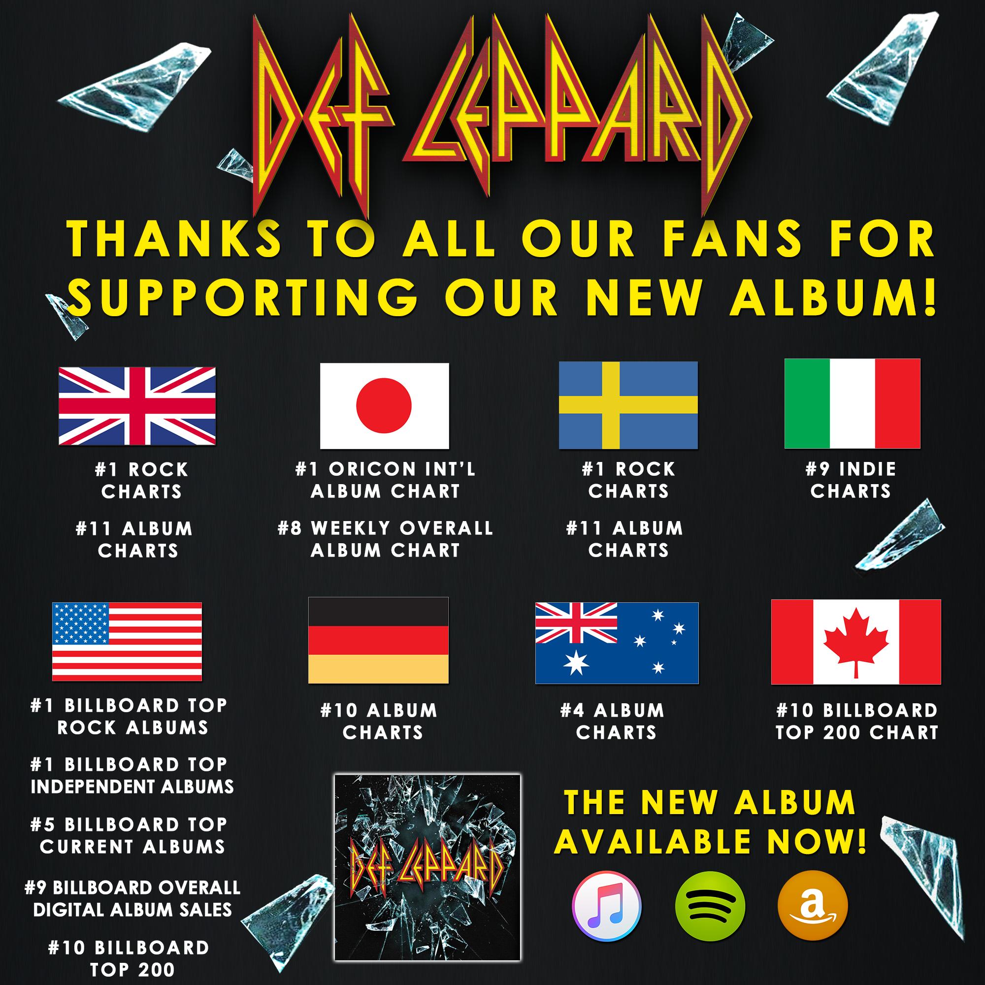 DL - Global Album 2015 Stats